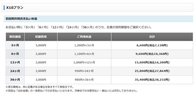 X10プラン料金