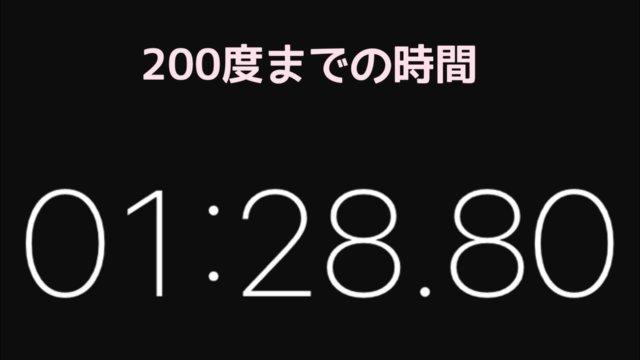 200度までの時間